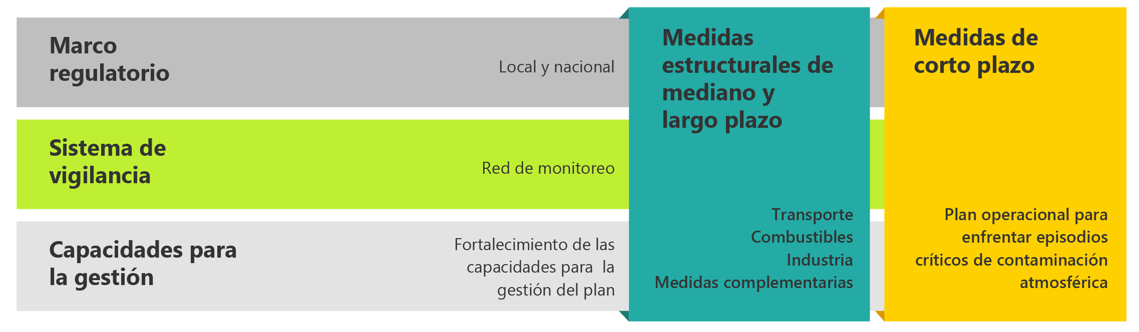 img_plan_de_descontaminacion.png